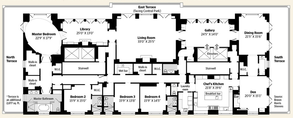 House Plans For The Rich And Famous
